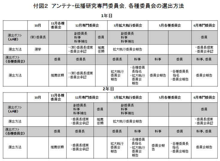 http://www.ieice.org/cs/ap/jpn/comm/kakushu2012-2.jpg