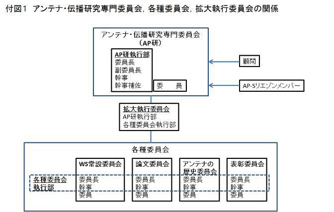 http://www.ieice.org/cs/ap/jpn/comm/kakushu2012-3.jpg