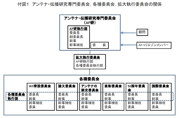 http://www.ieice.org/cs/ap/jpn/comm/kakushu2015-1.jpg