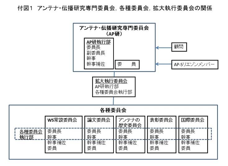 http://www.ieice.org/cs/ap/jpn/comm/kakushu2017-1.jpg